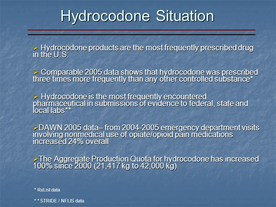 Hydrocodone products are the most frequently prescribed drug in the U.S.