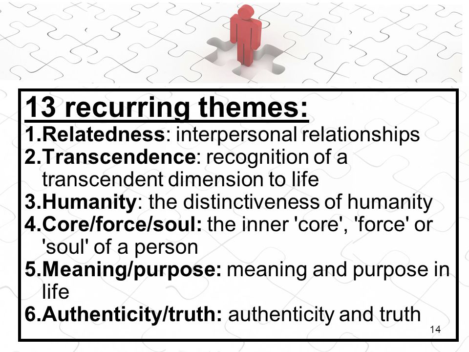 14 13 recurring themes: 1.Relatedness: interpersonal relationships 2.Transcendence: recognition of a transcendent dimension to life 3.Humanity: the di