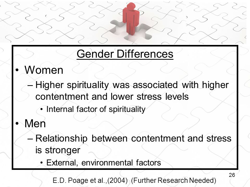 26 Gender Differences Women –Higher spirituality was associated with higher contentment and lower stress levels Internal factor of spirituality Men –Relationship between contentment and stress is stronger External, environmental factors E.D.