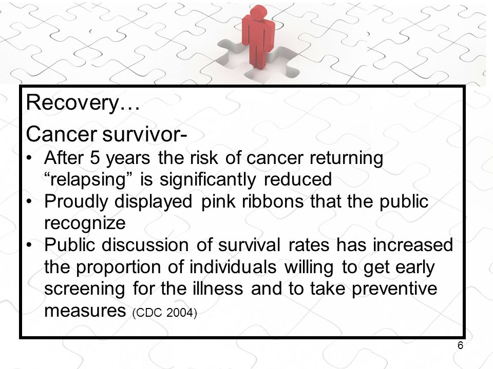 6 Recovery… Cancer survivor- After 5 years the risk of cancer returning relapsing is significantly reduced Proudly displayed pink ribbons that the pub