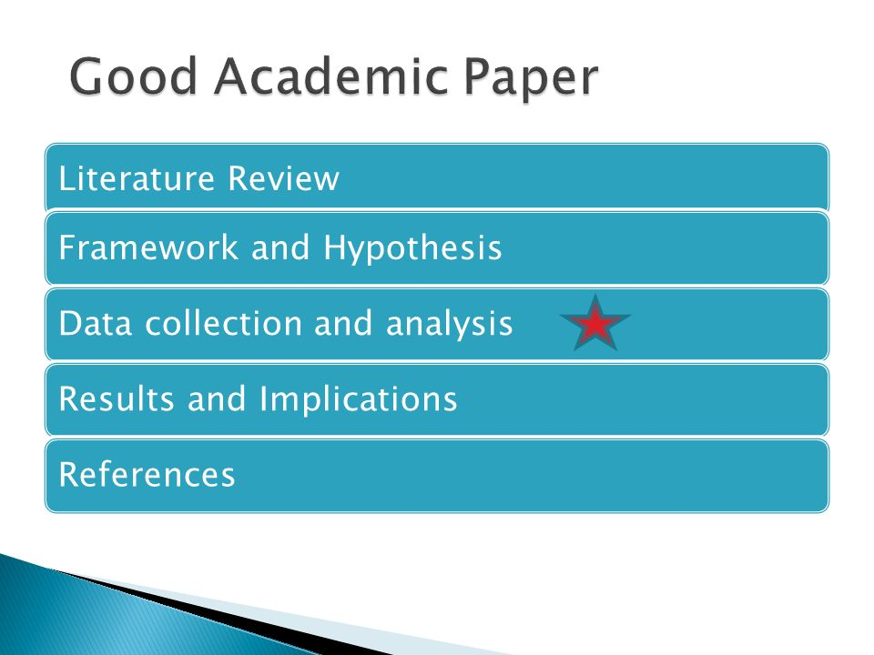 Literature ReviewFramework and HypothesisData collection and analysisResults and ImplicationsReferences