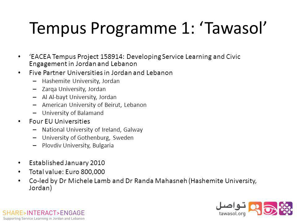 Tempus Programme 1: Tawasol EACEA Tempus Project 158914: Developing Service Learning and Civic Engagement in Jordan and Lebanon Five Partner Universities in Jordan and Lebanon – Hashemite University, Jordan – Zarqa University, Jordan – Al Al-bayt University, Jordan – American University of Beirut, Lebanon – University of Balamand Four EU Universities – National University of Ireland, Galway – University of Gothenburg, Sweden – Plovdiv University, Bulgaria Established January 2010 Total value: Euro 800,000 Co-led by Dr Michele Lamb and Dr Randa Mahasneh (Hashemite University, Jordan)