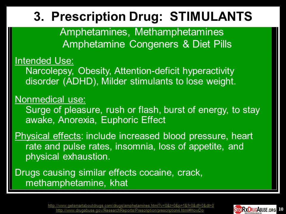 10 Amphetamines, Methamphetamines Amphetamine Congeners & Diet Pills Intended Use: Narcolepsy, Obesity, Attention-deficit hyperactivity disorder (ADHD