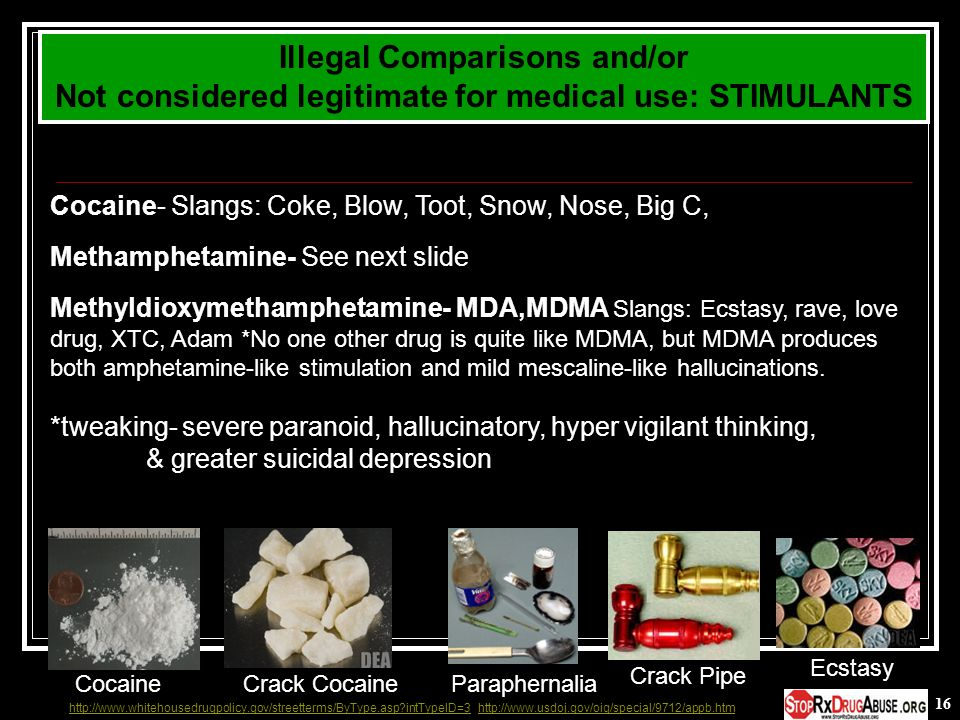 16 Cocaine- Slangs: Coke, Blow, Toot, Snow, Nose, Big C, Methamphetamine- See next slide Methyldioxymethamphetamine- MDA,MDMA Slangs: Ecstasy, rave, l