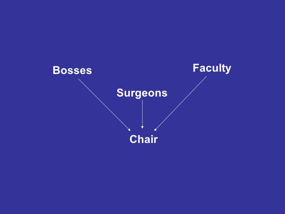 Chair Bosses Faculty Surgeons