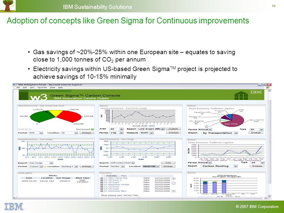 © 2007 IBM Corporation IBM Sustainability Solutions 10 Adoption of concepts like Green Sigma for Continuous improvements Gas savings of ~20%-25% within one European site – equates to saving close to 1,000 tonnes of CO 2 per annum Electricity savings within US-based Green Sigma TM project is projected to achieve savings of 10-15% minimally