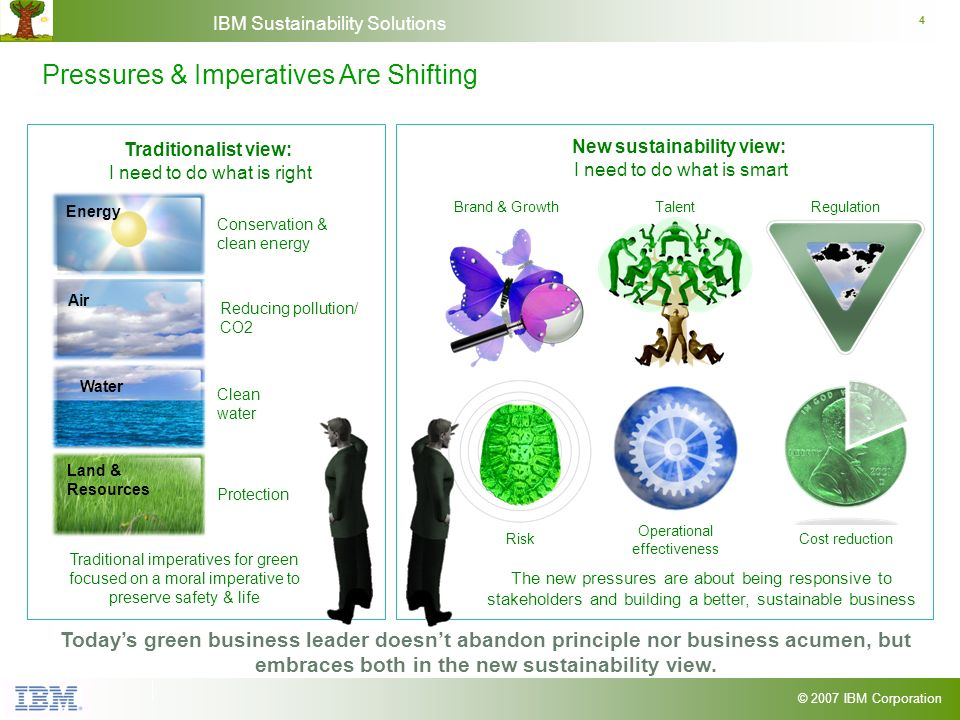 © 2007 IBM Corporation IBM Sustainability Solutions 4 Pressures & Imperatives Are Shifting Traditionalist view: I need to do what is right New sustain