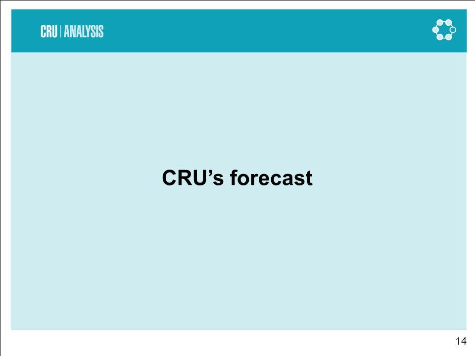 14 CRUs forecast