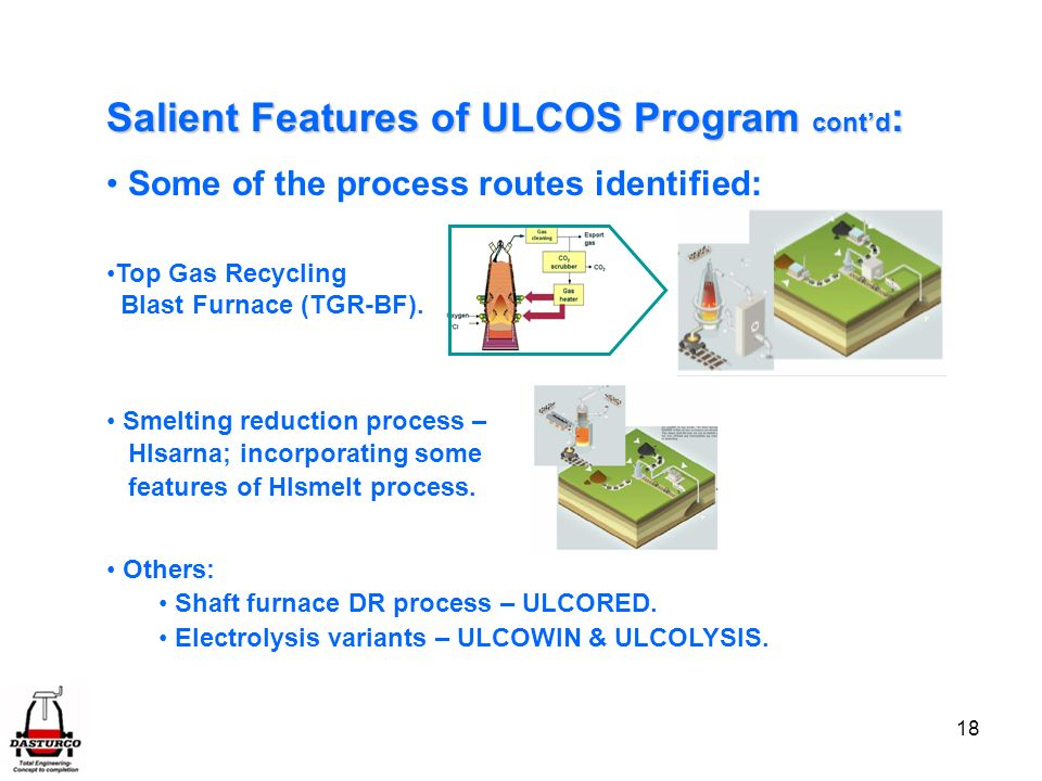 18 Salient Features of ULCOS Program contd : Some of the process routes identified: Smelting reduction process – HIsarna; incorporating some features of HIsmelt process.