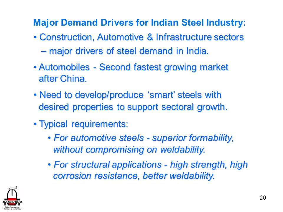 20 Need to develop/produce smart steels with Need to develop/produce smart steels with desired properties to support sectoral growth.