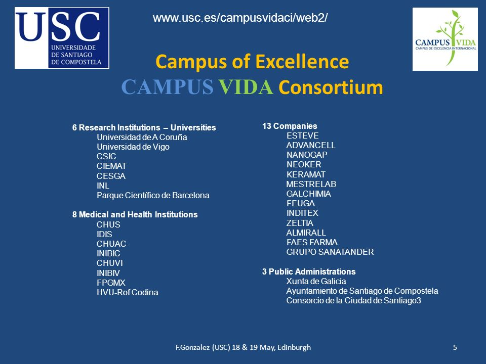 F.Gonzalez (USC) 18 & 19 May, Edinburgh5 6 Research Institutions – Universities Universidad de A Coruña Universidad de Vigo CSIC CIEMAT CESGA INL Parque Científico de Barcelona 8 Medical and Health Institutions CHUS IDIS CHUAC INIBIC CHUVI INIBIV FPGMX HVU-Rof Codina 13 Companies ESTEVE ADVANCELL NANOGAP NEOKER KERAMAT MESTRELAB GALCHIMIA FEUGA INDITEX ZELTIA ALMIRALL FAES FARMA GRUPO SANATANDER 3 Public Administrations Xunta de Galicia Ayuntamiento de Santiago de Compostela Consorcio de la Ciudad de Santiago3 Campus of Excellence CAMPUS VIDA Consortium www.usc.es/campusvidaci/web2/