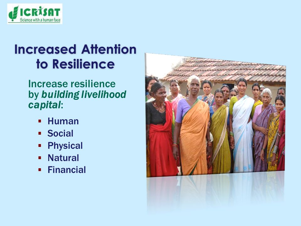 Increased Attention to Resilience Increase resilience by building livelihood capital: Human Social Physical Natural Financial