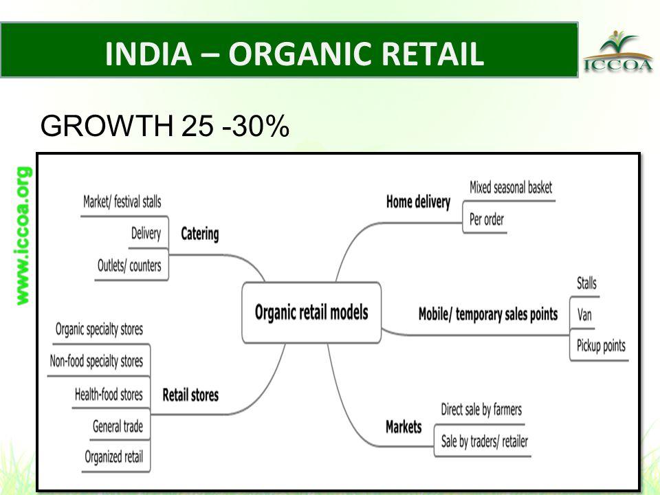 ORGANIC EXPORTS - INDIA
