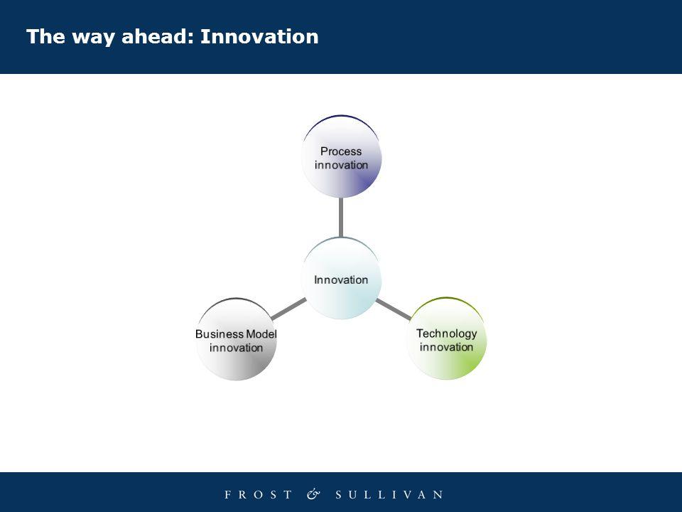 The way ahead: Innovation Innovation Process innovation Technology innovation Business Model innovation