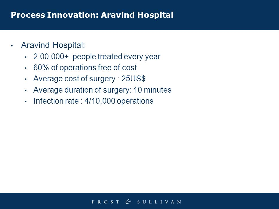 Process Innovation: Aravind Hospital Aravind Hospital: 2,00,000+ people treated every year 60% of operations free of cost Average cost of surgery : 25US$ Average duration of surgery: 10 minutes Infection rate : 4/10,000 operations