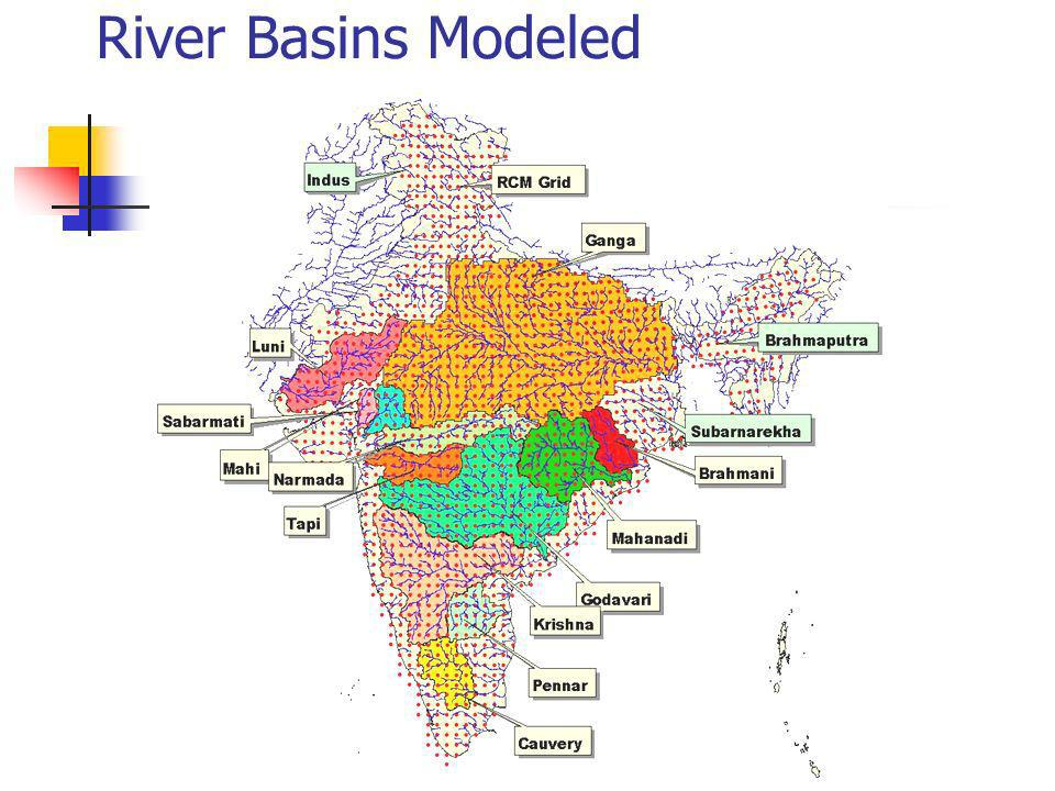 River Basins Modeled