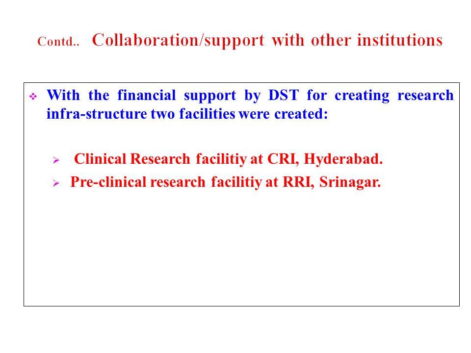 All India Institute of Medical Sciences, (AIIMS) New Delhi. Vallabh Bhai Patel Chest Institute, University of Delhi, New Delhi. Jamia Hamdard (Hamdard