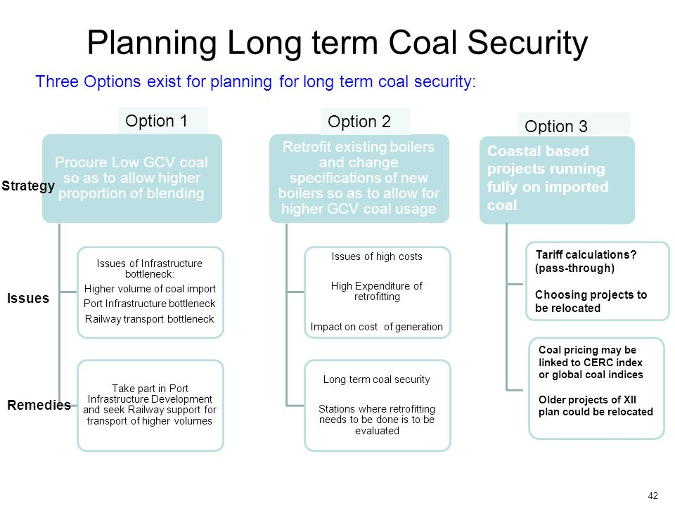 Planning Long term Coal Security 42 Three Options exist for planning for long term coal security: Option 1 Option 2 Option 3 Strategy Issues Remedies Coastal based projects running fully on imported coal Tariff calculations.