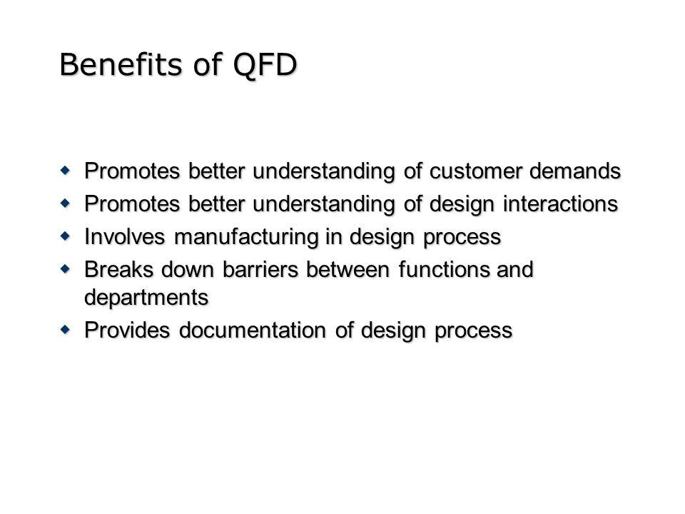 Benefits of QFD Promotes better understanding of customer demands Promotes better understanding of customer demands Promotes better understanding of d