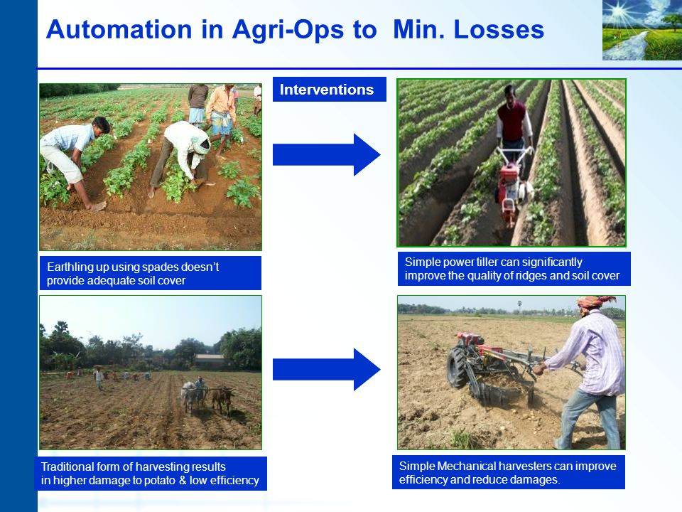 Interventions Automation in Agri-Ops to Min.