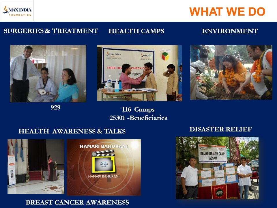 WHAT WE DO SURGERIES & TREATMENT HEALTH CAMPSENVIRONMENT HEALTH AWARENESS & TALKS DISASTER RELIEF 929 116 Camps 25301 -Beneficiaries BREAST CANCER AWA