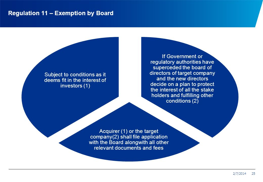 2/7/201424 Exemptions by the Board