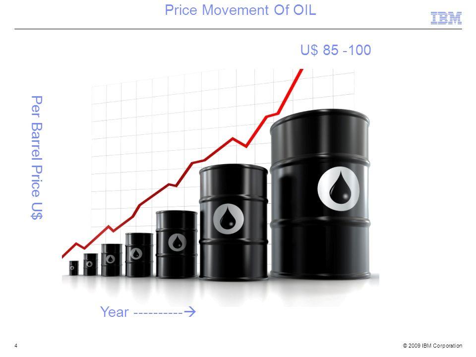 © 2009 IBM Corporation4 Price Movement Of OIL Year ---------- Per Barrel Price U$ U$ 85 -100