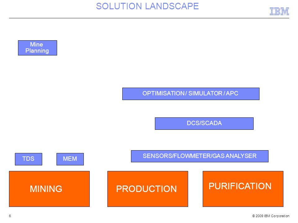 © 2009 IBM Corporation6 SOLUTION LANDSCAPE MININGPRODUCTION PURIFICATION TDSMEM Mine Planning DCS/SCADA SENSORS/FLOWMETER/GAS ANALYSER OPTIMISATION /