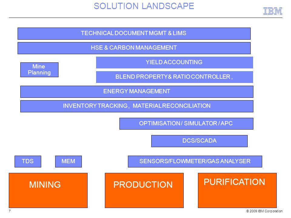 © 2009 IBM Corporation7 SOLUTION LANDSCAPE MININGPRODUCTION PURIFICATION TDSMEM Mine Planning DCS/SCADA SENSORS/FLOWMETER/GAS ANALYSER OPTIMISATION /