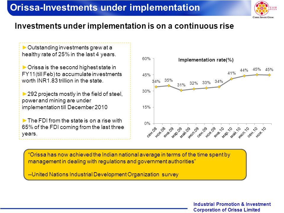 Page 3 Industrial Promotion & Investment Corporation of Orissa Limited Outstanding investments grew at a healthy rate of 25% in the last 4 years.