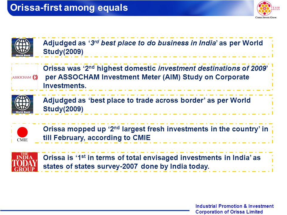 Page 4 Industrial Promotion & Investment Corporation of Orissa Limited Adjudged as 3 rd best place to do business in India as per World Bank Study(2009) Orissa was 2 nd highest domestic investment destinations of 2009 as perr per ASSOCHAM Investment Meter (AIM) Study on Corporate Investments.