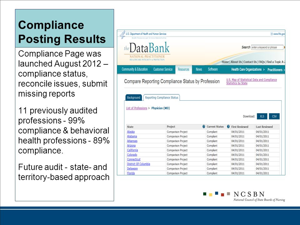 Compliance Posting Results Compliance Page was launched August 2012 – compliance status, reconcile issues, submit missing reports 11 previously audite