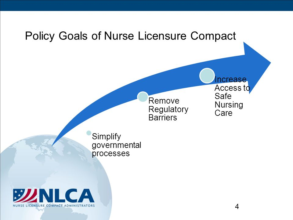 5 Mutual Recognition Nurse Declares Primary State of Residence Nurse Holds One License Nurse Has privilege to Practice in Other NLC States Nurse is Subject to Nurse Practice Act in State of Practice