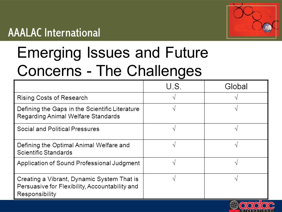 Emerging Issues and Future Concerns - The Challenges U.S.Global Rising Costs of Research Defining the Gaps in the Scientific Literature Regarding Animal Welfare Standards Social and Political Pressures Defining the Optimal Animal Welfare and Scientific Standards Application of Sound Professional Judgment Creating a Vibrant, Dynamic System That is Persuasive for Flexibility, Accountability and Responsibility