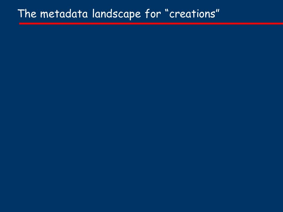 The metadata landscape for creations