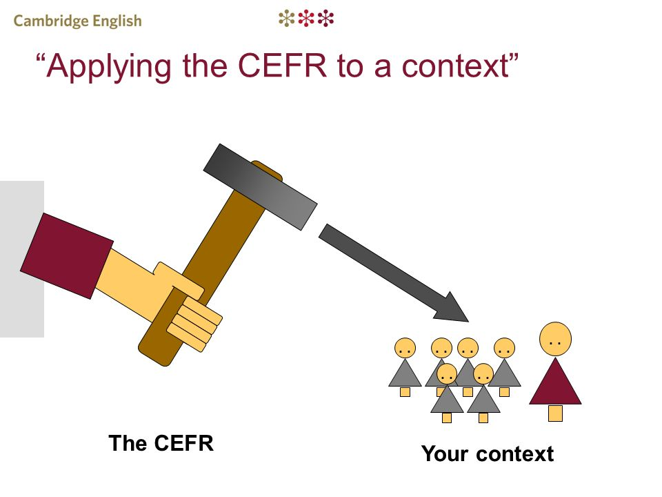 Applying the CEFR to a context. The CEFR Your context