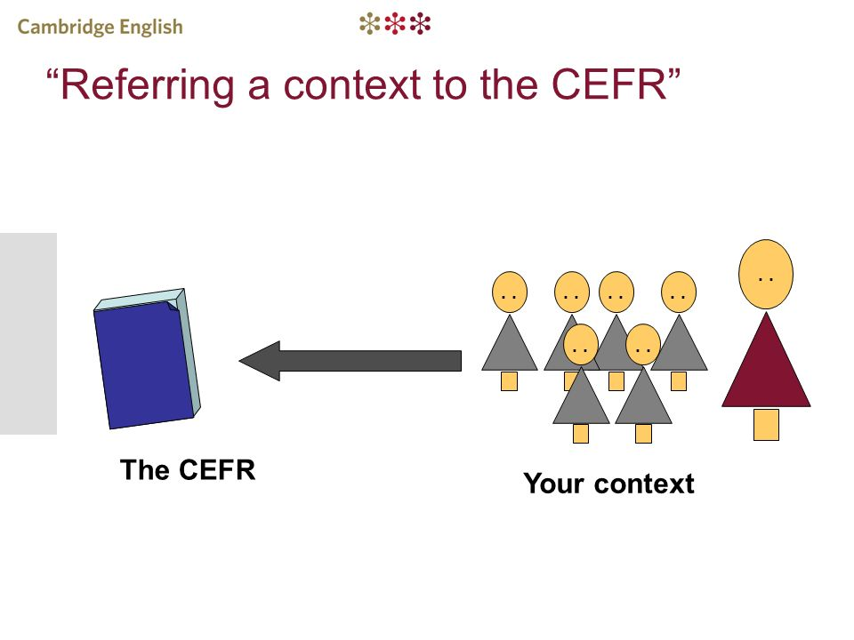 Referring a context to the CEFR. The CEFR Your context