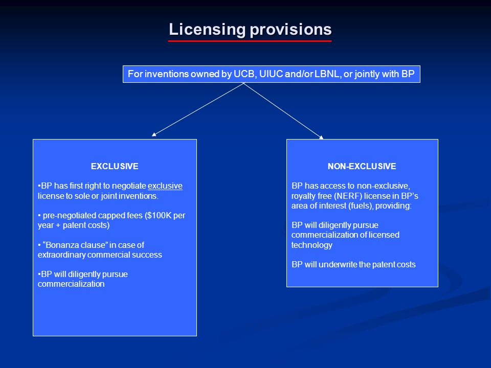 Licensing provisions For inventions owned by UCB, UIUC and/or LBNL, or jointly with BP EXCLUSIVE BP has first right to negotiate exclusive license to sole or joint inventions.