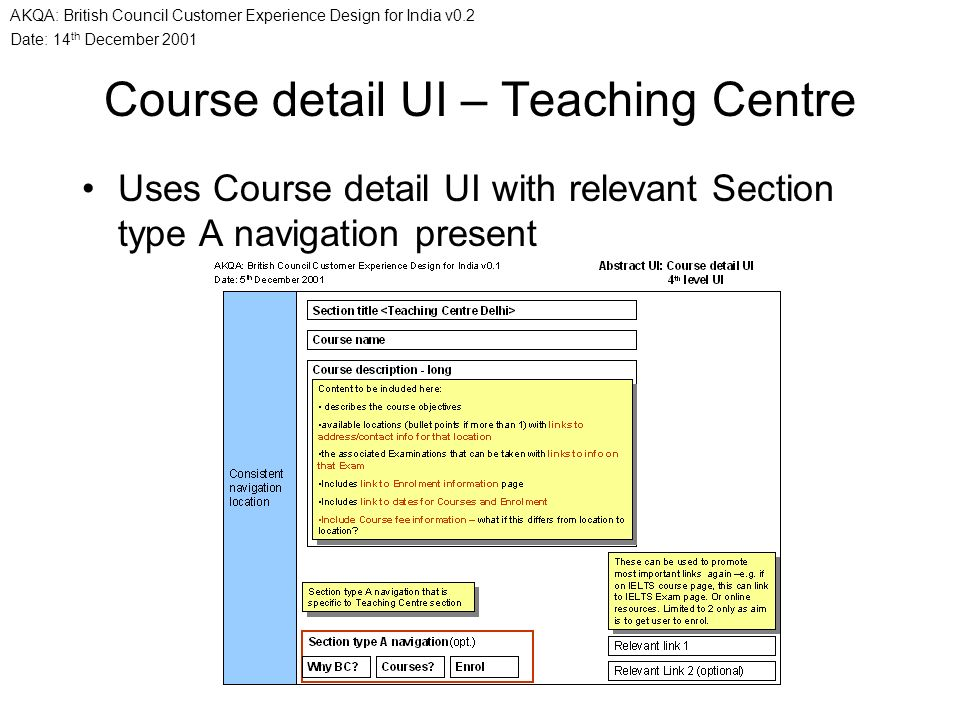 Date: 14 th December 2001 AKQA: British Council Customer Experience Design for India v0.2 Course detail UI – Teaching Centre Uses Course detail UI wit
