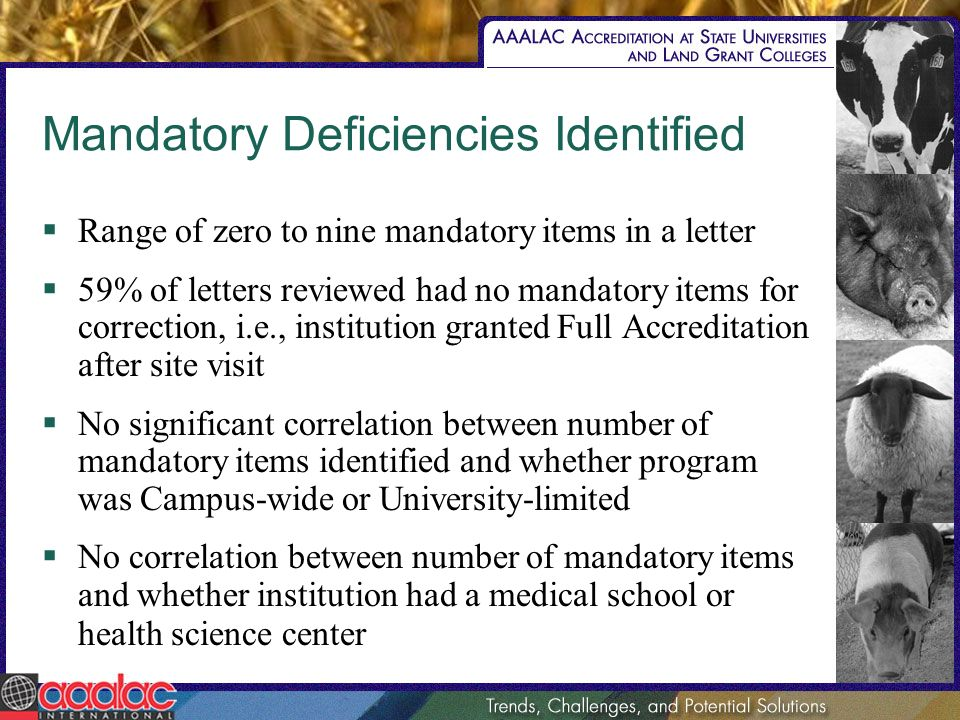 Mandatory Deficiencies Identified Range of zero to nine mandatory items in a letter 59% of letters reviewed had no mandatory items for correction, i.e