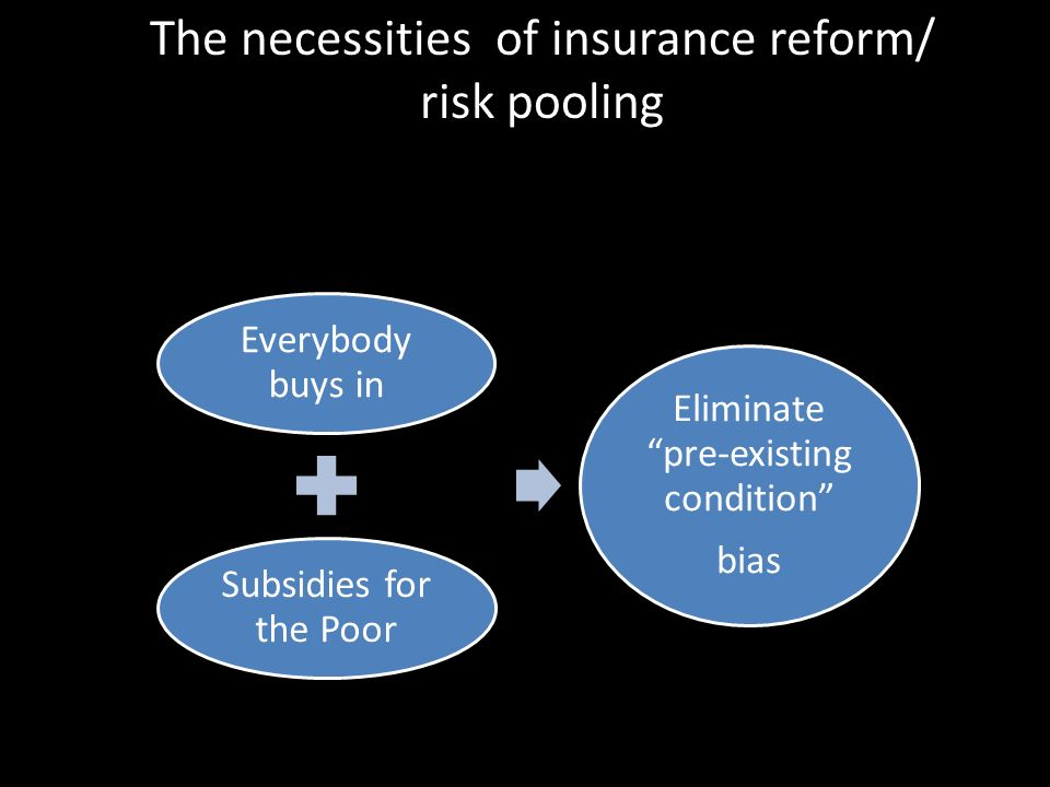 Everybody buys in Subsidies for the Poor Eliminate pre-existing condition bias The necessities of insurance reform/ risk pooling