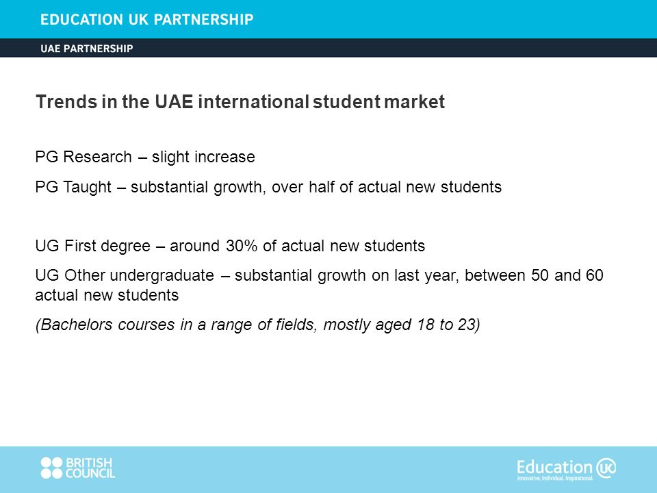 Trends in the UAE international student market PG Research – slight increase PG Taught – substantial growth, over half of actual new students UG First