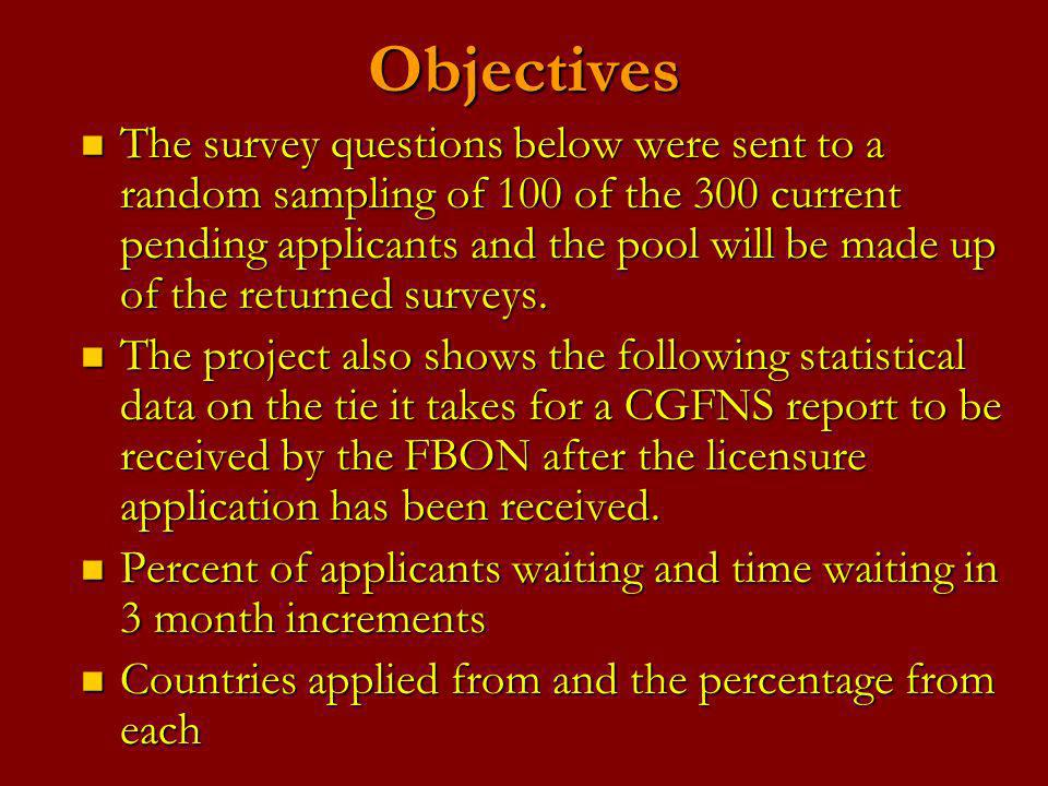 Objectives The survey questions below were sent to a random sampling of 100 of the 300 current pending applicants and the pool will be made up of the