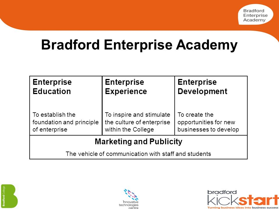 Bradford Enterprise Academy Enterprise Education To establish the foundation and principle of enterprise Enterprise Experience To inspire and stimulat
