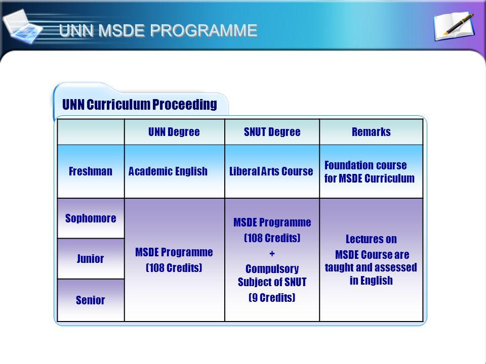 rt UNN Curriculum Proceeding UNN DegreeSNUT DegreeRemarks FreshmanAcademic EnglishLiberal Arts Course Foundation course for MSDE Curriculum Sophomore