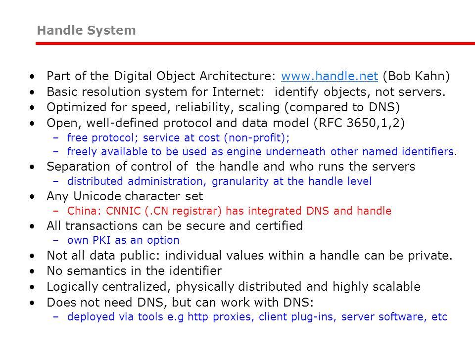 Metadata scheme e.g. ONIX Metadata scheme e.g. LOM