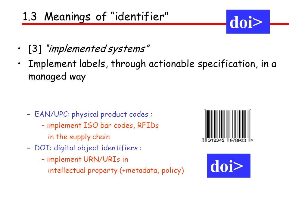 1.3 Meanings of identifier doi> [3] implemented systems Implement labels, through actionable specification, in a managed way – EAN/UPC: physical produ