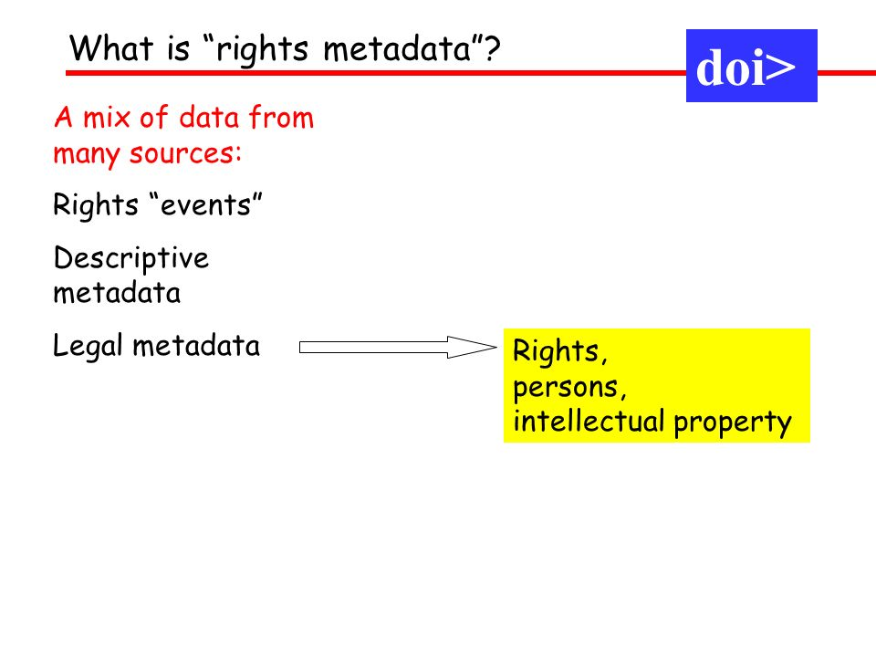 Rights, persons, intellectual property What is rights metadata? A mix of data from many sources: Rights events Descriptive metadata Legal metadata doi