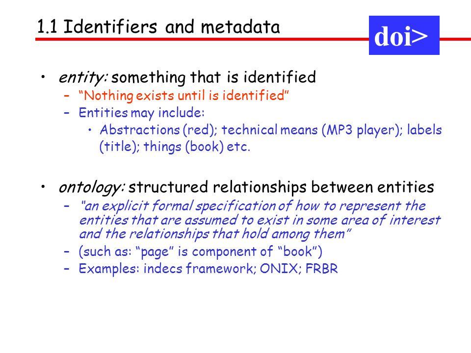 DOI directory URL Content Assigner DOI directory DOI directory DOI doi> Redirection (resolution) e.g.