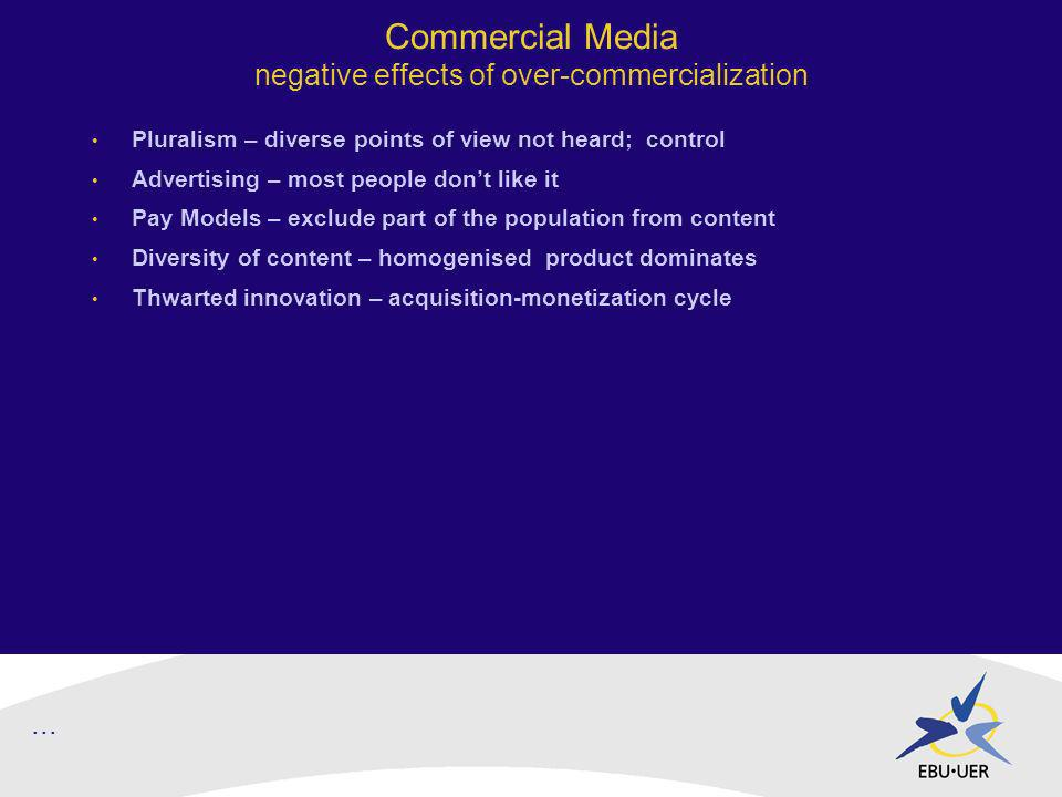 Commercial Media negative effects of over-commercialization Pluralism – diverse points of view not heard; control Advertising – most people dont like it Pay Models – exclude part of the population from content Diversity of content – homogenised product dominates Thwarted innovation – acquisition-monetization cycle...